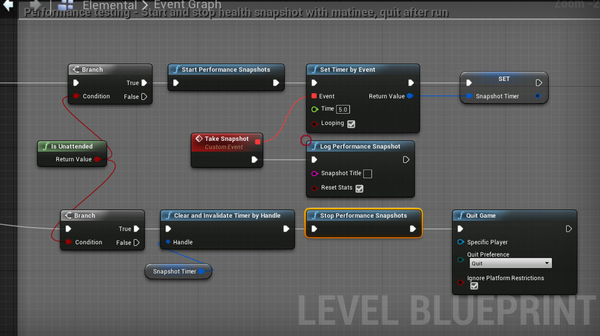 Digging into Unreal Engine 4 21 Changes - Tom Looman